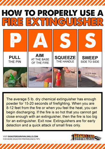 How to use fire extinguisher poster
