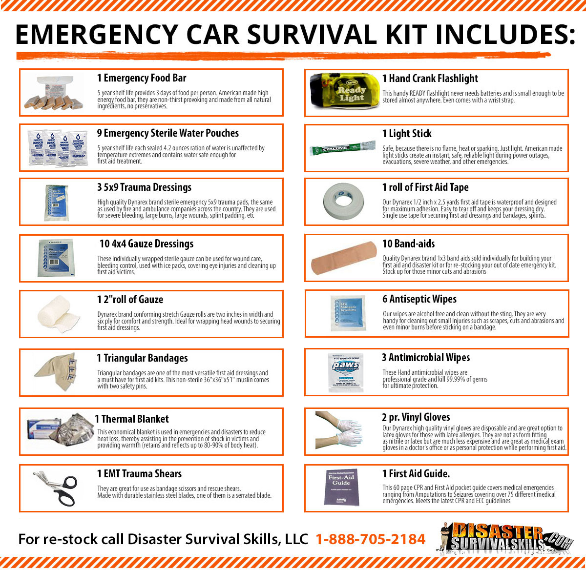 Car Survival Kit Content List