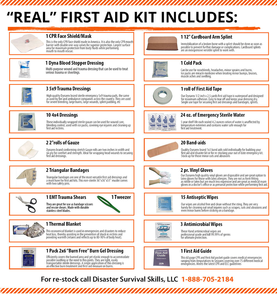 The Real Life-Saving First Aid Kit ( All-Purpose