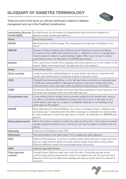 Glossary of terms used in diabetes management. Produced by Love My Libre Ltd.