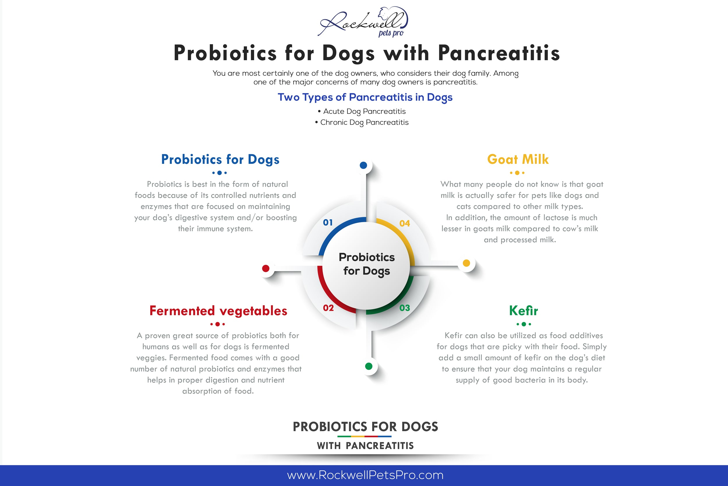 Probiotics For Dogs With Pancreatitis
