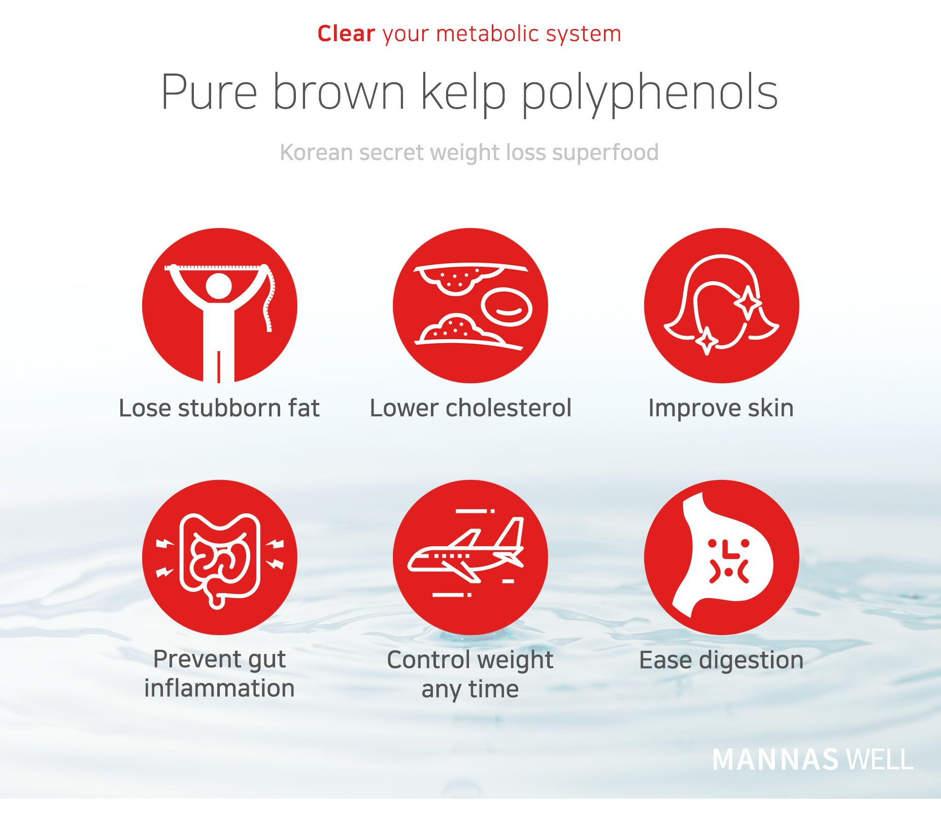 Mannas Well - Healthy weight loss supplement that lowers body fat and blood cholesterol levels. Pure marine oligomeric polyphenols. FDA approved supplement. © Mannas Hong Kong.