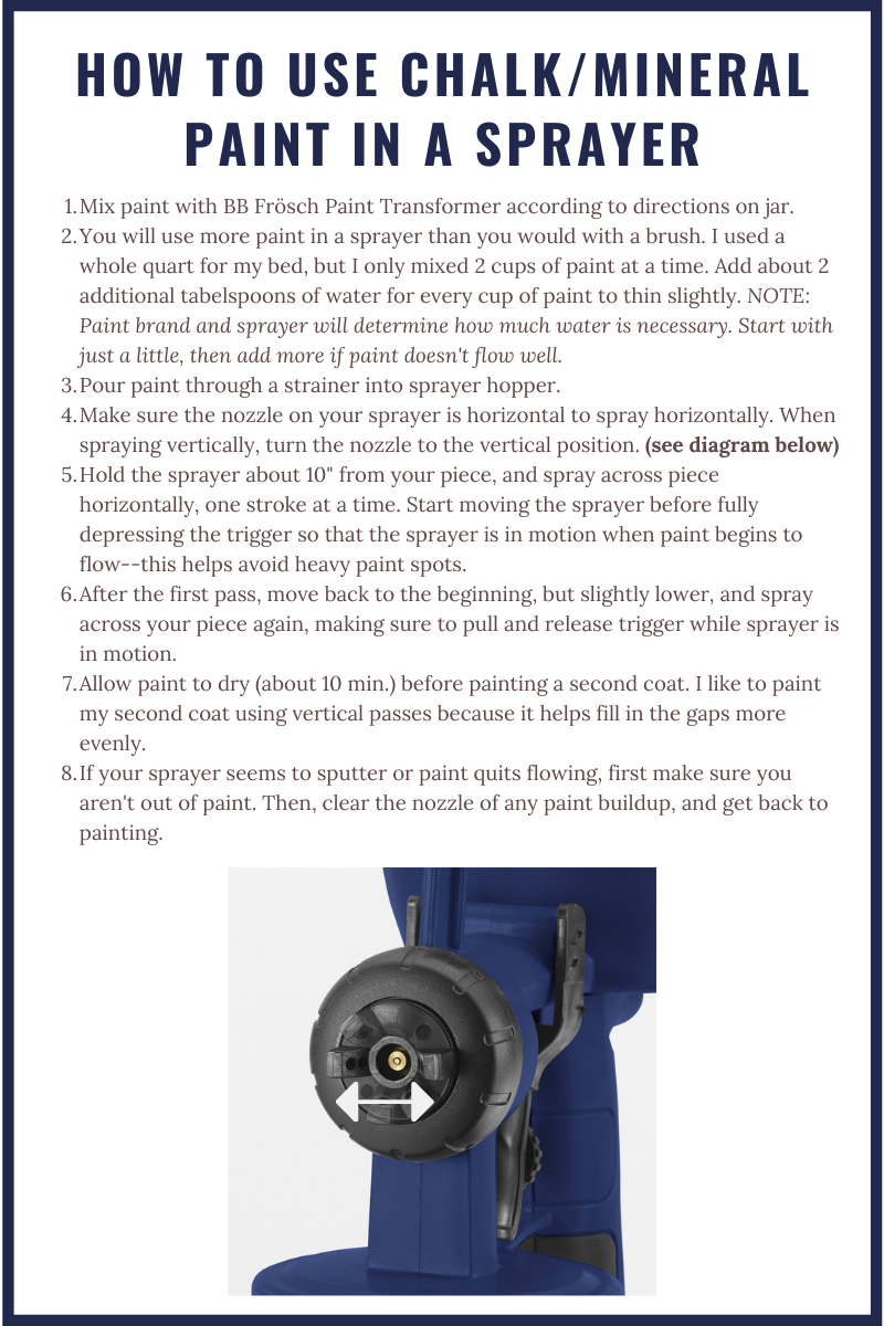 How to use chalk/mineral paint in a sprayer