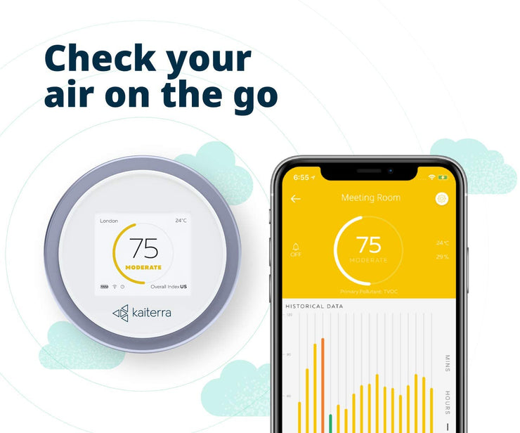 Track Harmful CO2 - Indoor Air Quality Monitor (Laser Egg+CO2 Sensor)
