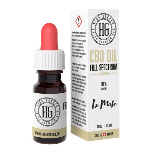 Olio di CBD 20% Full Spectrum
