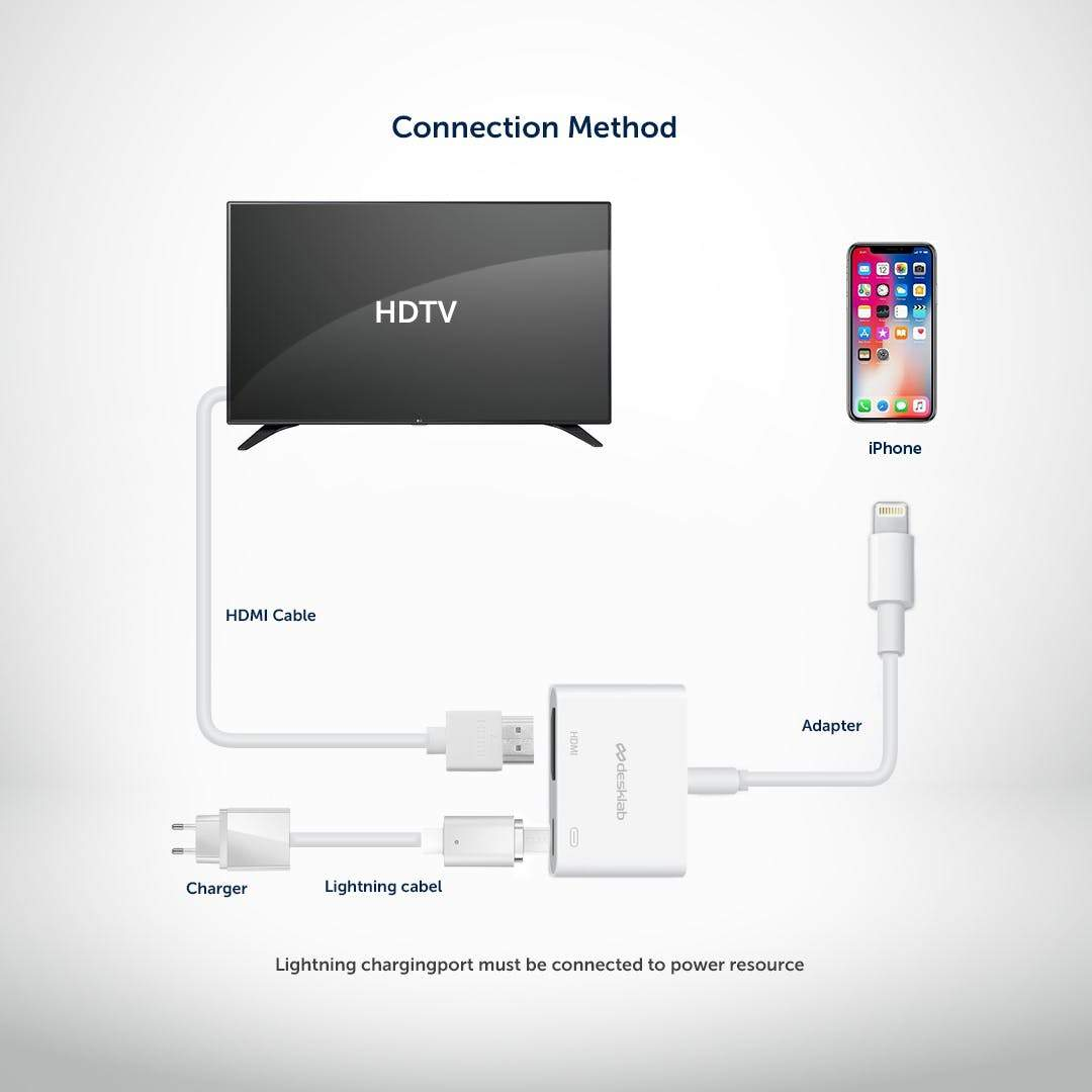 iPhone/iPad Compatibility Bundle - Desklab Monitor