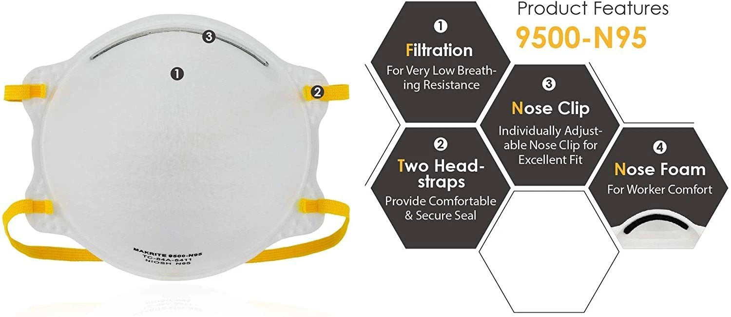 N95 DISPOSABLE RESPIRATOR FACE MASK (PACK OF 20), 9500 - N95 MASKS