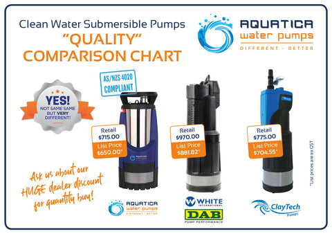 Image of 1000 Watt Clean Water Multistage Submersible Pump with External Float - AS/NZS 4020 Approved and FREE Delivery*