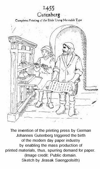 1455 The Gutenberg Press