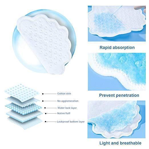 Underarm Sweat Pads, 40 pieces