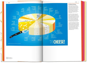 Food and Drink Infographics: A Visual Guide to Culinary Pleasures — By Simone Klabin, Editor - Julius Wiedemann