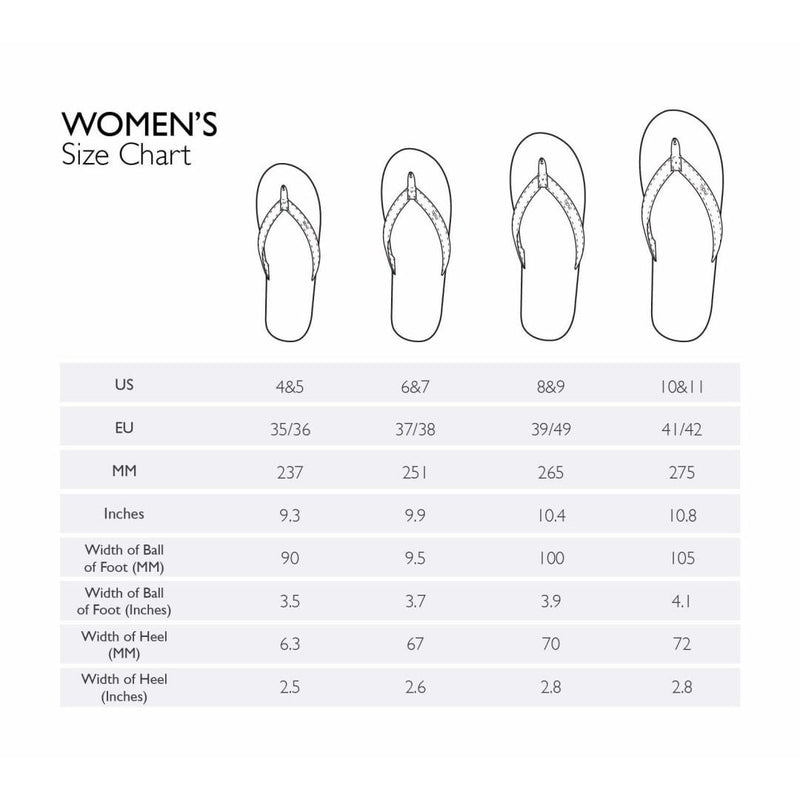 ESSNTLS Flip Flops Women Shore Light Shore