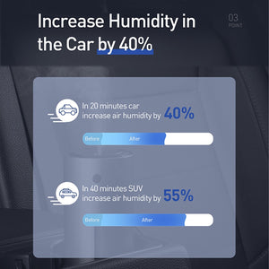 Auto Armo Diffuser Air Freshener Humidifier For Cars - ONYOURMIND