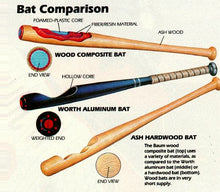 Load image into Gallery viewer, promotional baseball bat how its made branded custom design your own