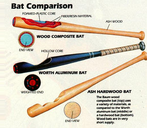 promotional baseball bat how its made branded custom design your own