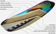 Load image into Gallery viewer, how its made promotional wakeboard custom branded design inside