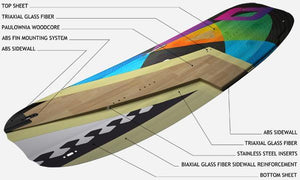 how its made promotional wakeboard custom branded design inside