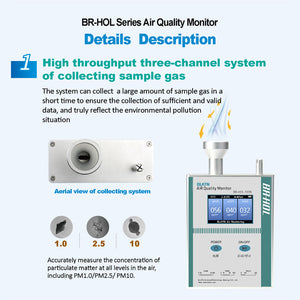 BLATN BR-HOL-1209 PM1.0 Particle Counters PM10 PM2.5 Air Pollution Detector - blatn shop
