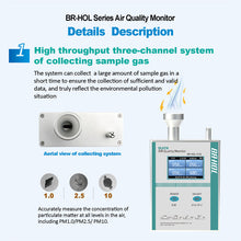 Load image into Gallery viewer, BLATN BR-HOL-1216 CO2 meter PM1.0 PM2.5 PM10 air quality monitor - blatn shop