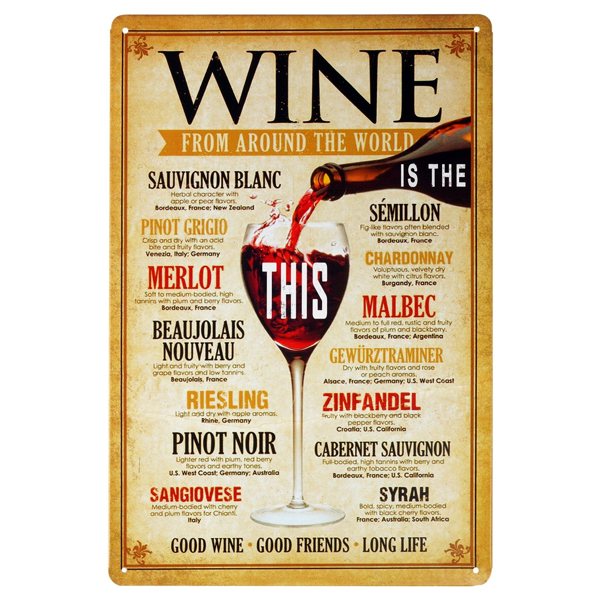 Types of Wine Wall Plaque