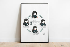 The Coffee Cycle Artwork Print
