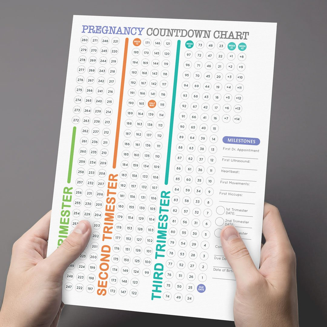 Printable Pregnancy Countdown Chart
