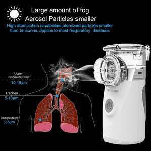Breathe-right Micro-nebulizer