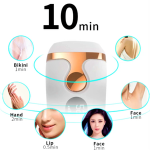 Silk Touch Pro - IPL Hair Removal Device