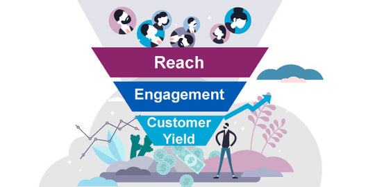 Supercharging  the Customer Journey Funnel