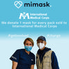 Hygienic Face Masks