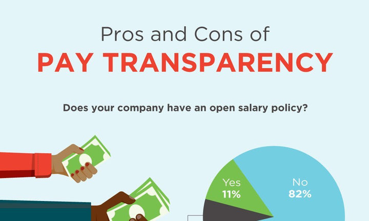 Should Your Pay Policy Be More Transparent?