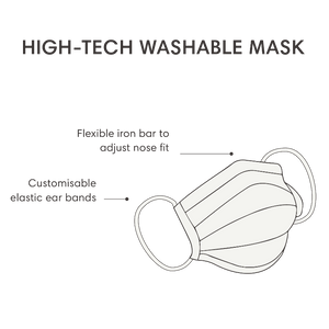 Black High Tech Washable Mask - PACK OF 3