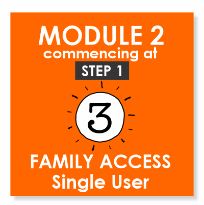 Family Access | Read3 | Module 2