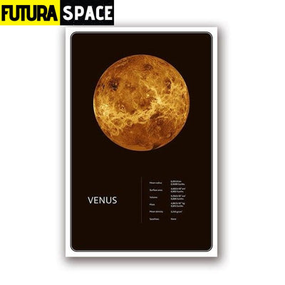 SPACE POSTER - Planets theme - 13x18 cm No Frame / PH1965 -