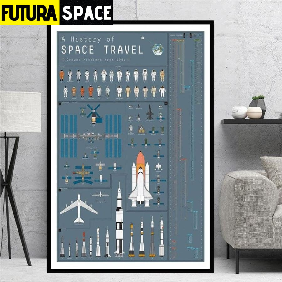 SPACE POSTER - Rockets Of The World - 1704