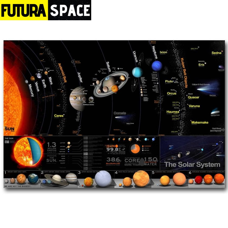 SPACE POSTER - Solar System - 1704
