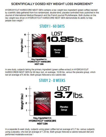Hydroxycut Hardcore Next Gen Weight Loss Slim Body 6