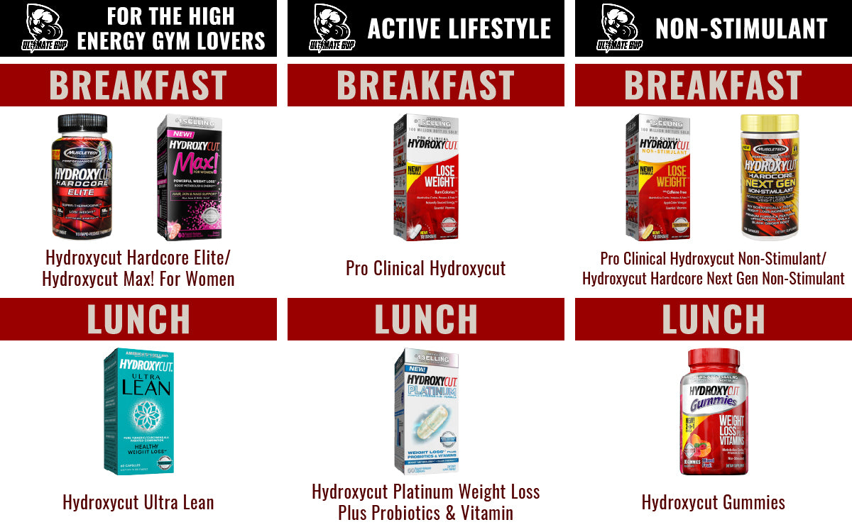 Which hydroxycut Singapore is the best
