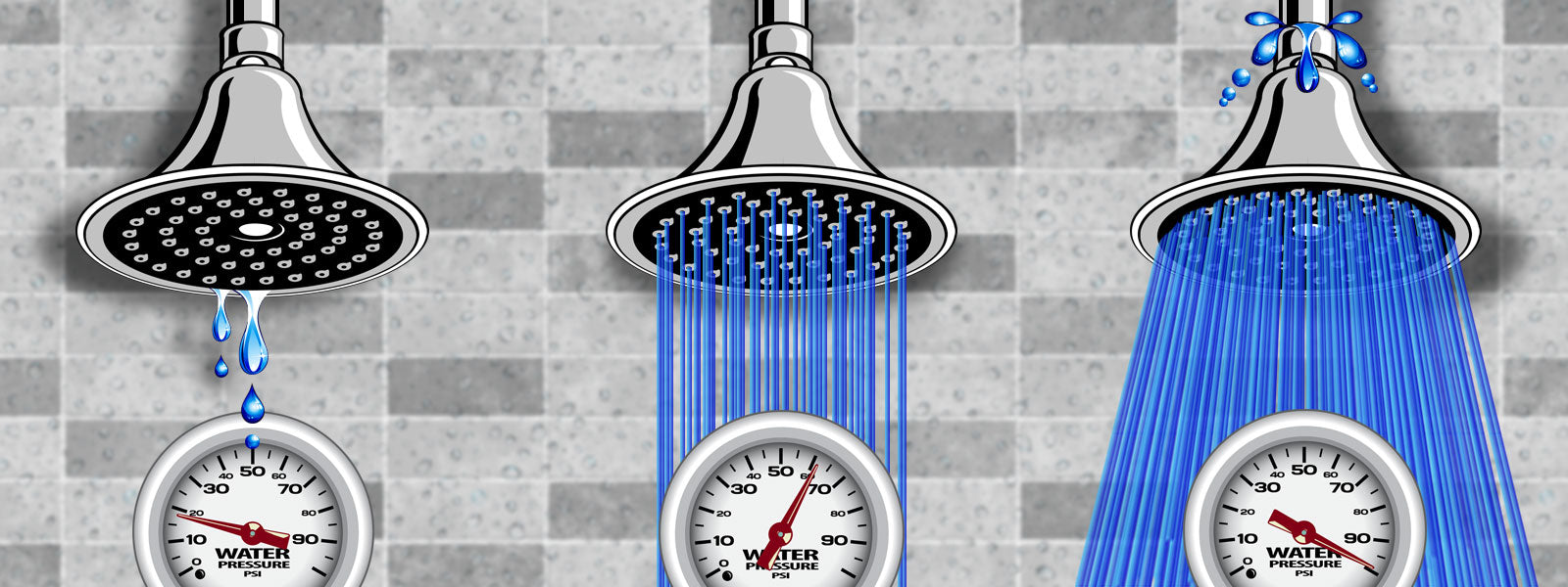 Water Pressure Guide: Which taps and showers will work?