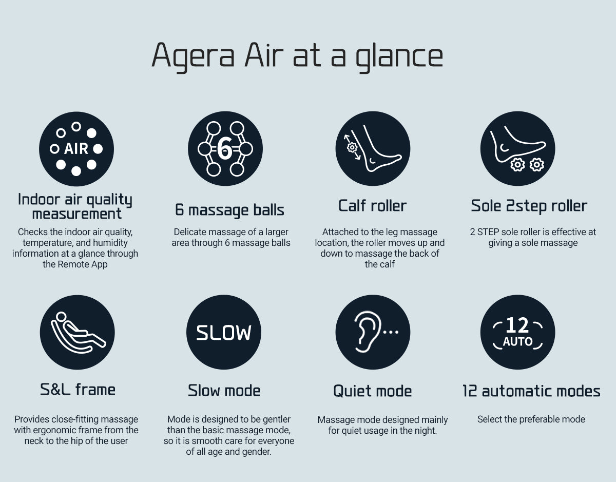 Agera air at a glance