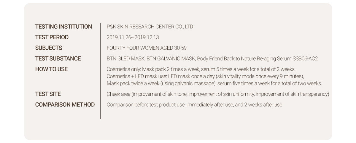 Image of Skin Test Trial Results