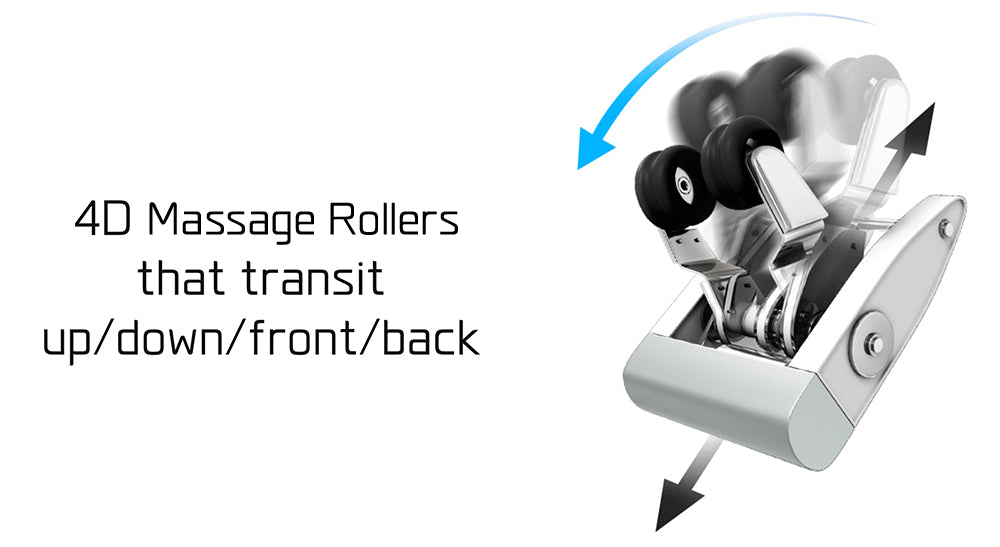 4D Massage Rollers That Transit Up, Down, Front, And Back