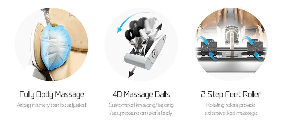 Special Features Such as Full Body Massage, 4D Massage Balls, And 2 Step Feet Roller
