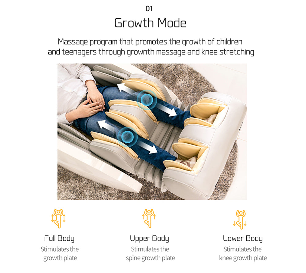 Growth Mode That Promotes The Growth of Children