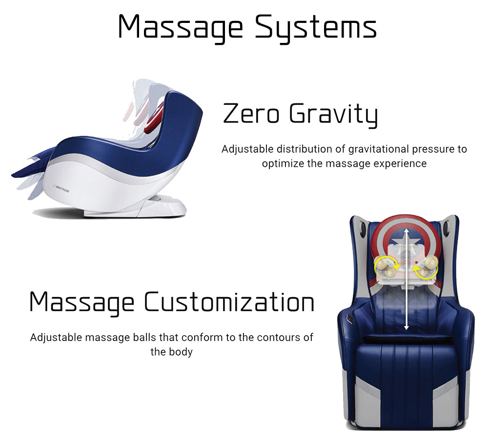 Special Features Such as Zero Gravity And Massage Customization