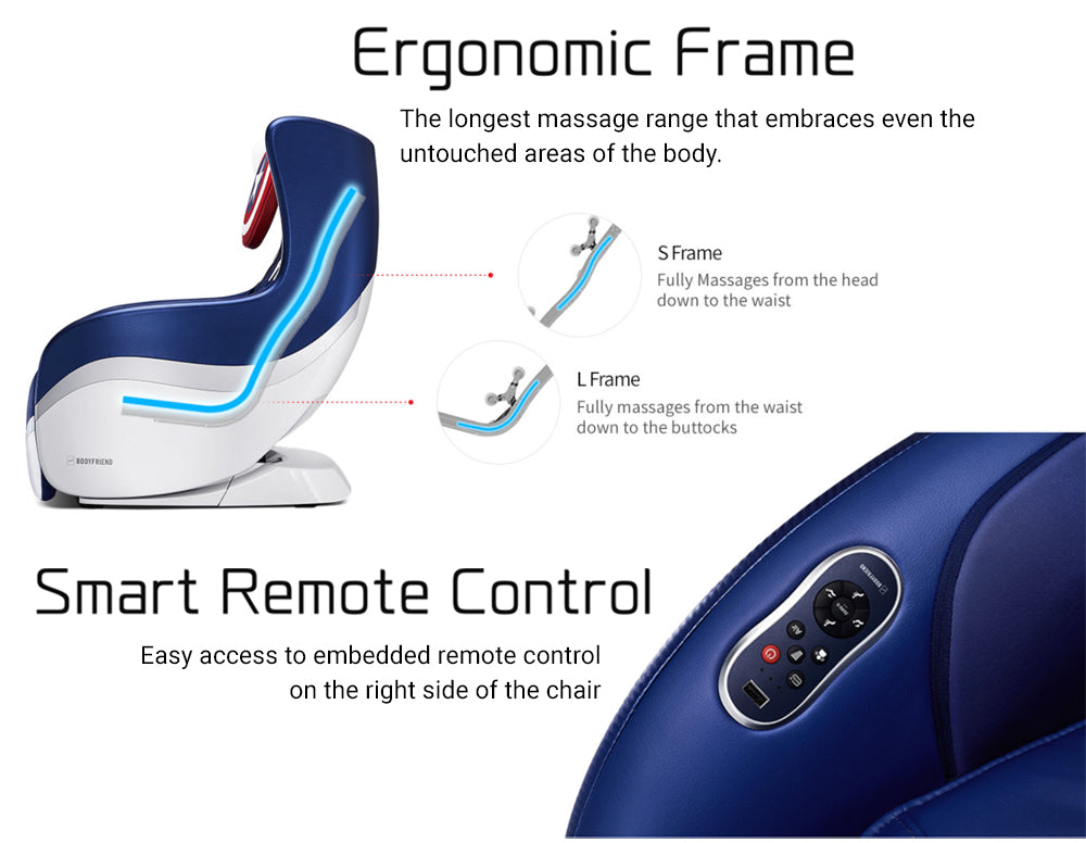 Ergonomic Frame and Smart Remote Control