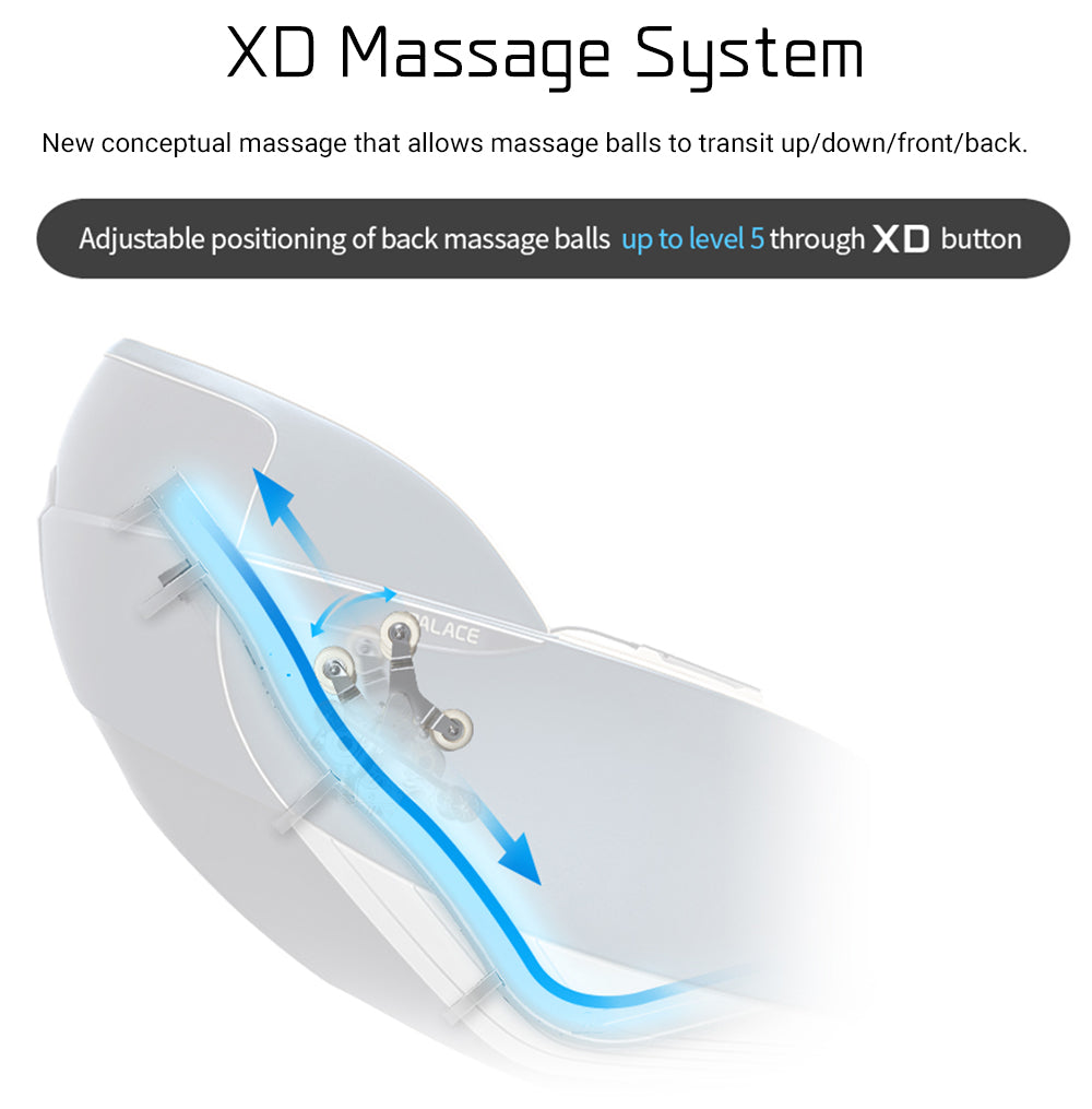XD Massage System