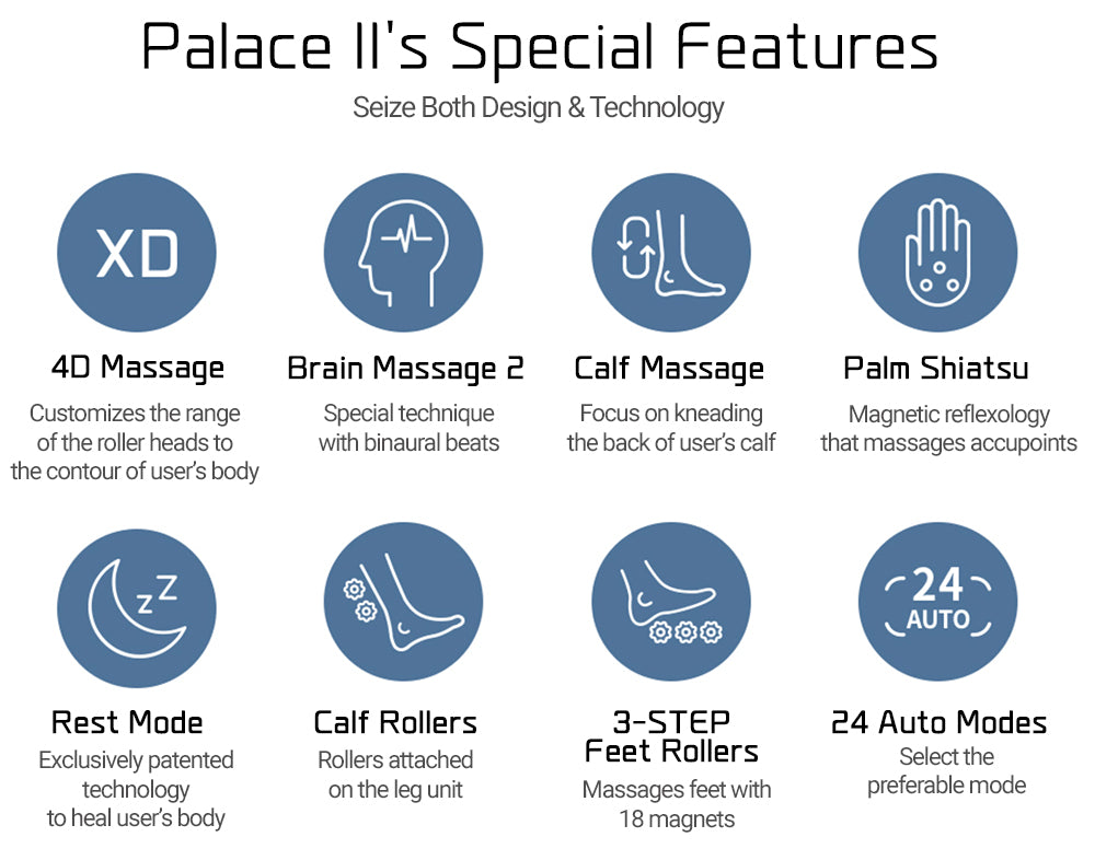 Palace 2's Special Features Such as 4D Massage And Brain Massage 2