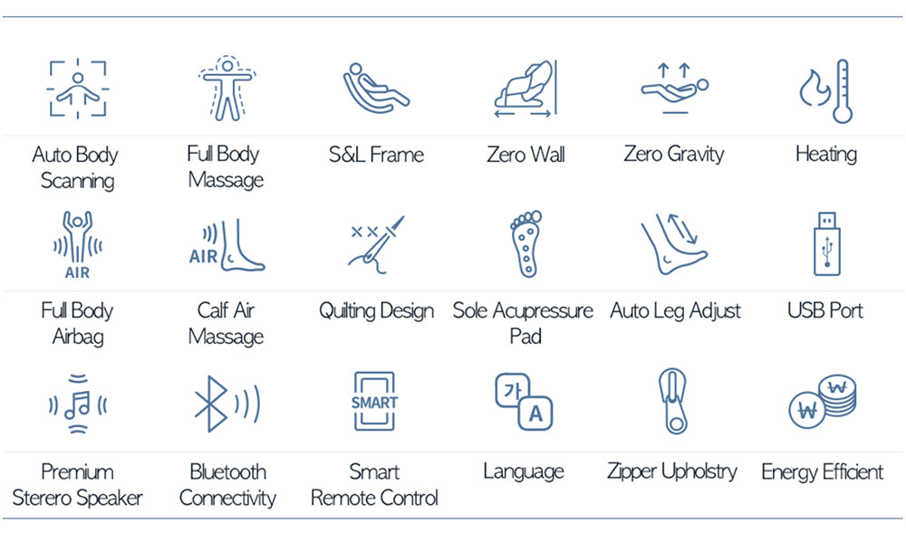 Special Features Such as Auto Body Scanning and Full Body Massage