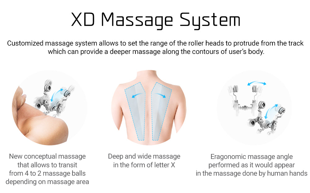 XD Massage System Provides a Deeper Massage Along The Contours of User's Body